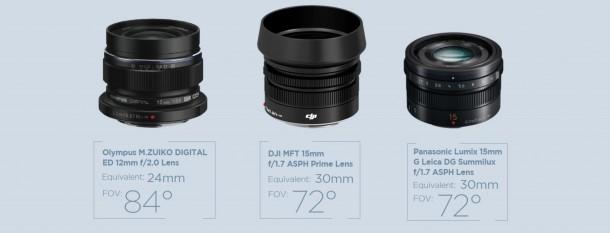 X5 lenses