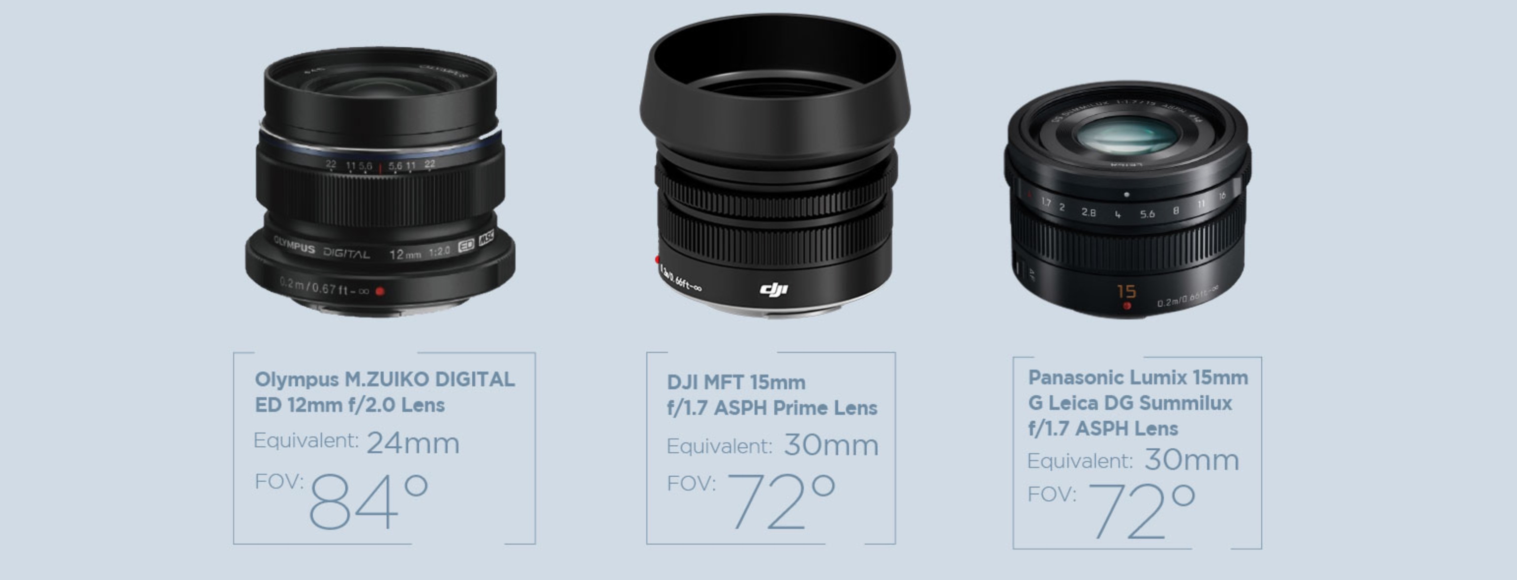 New X5 Inspire 1 Cameras From Dji Paul Joy Freelance Filmmaker Pro Zenmuse 4k 3 Axis Professional Lenses